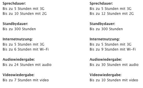 Akkulaufzeit iPhone 3G S