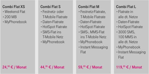Combi-Flat-Tarife