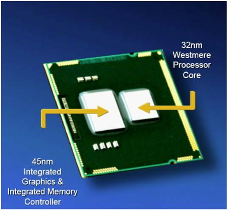 Westmere-Prozessoren