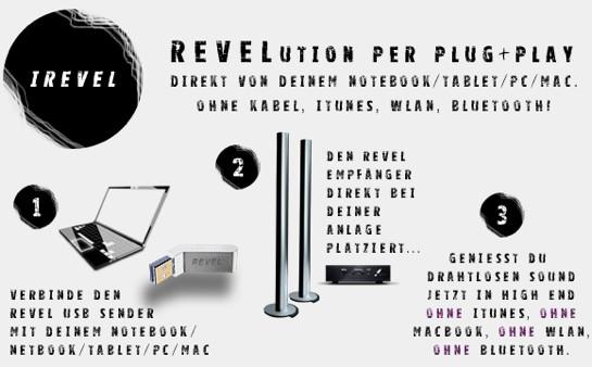 Audiofly Revel