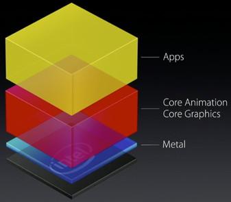 Grafiktechnologie Metal