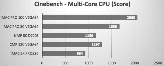 iMac-Pro-Benchmarks