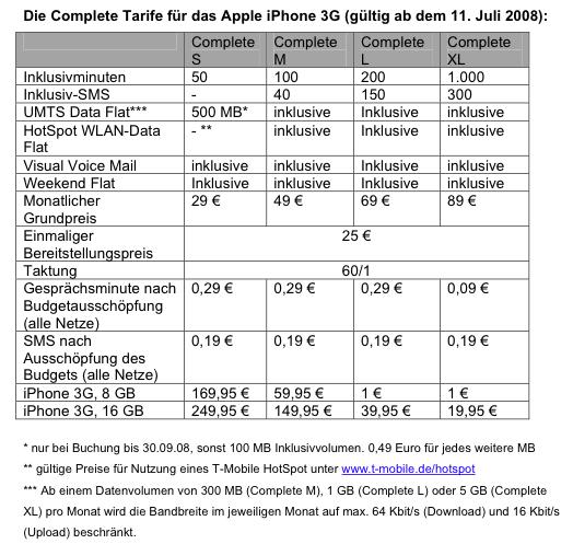iMacs jetzt ab 999 Euro
