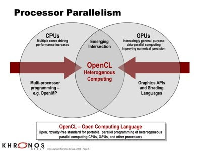OpenCL height=