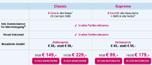 iPhone-Tarife von T-Mobile Österreich